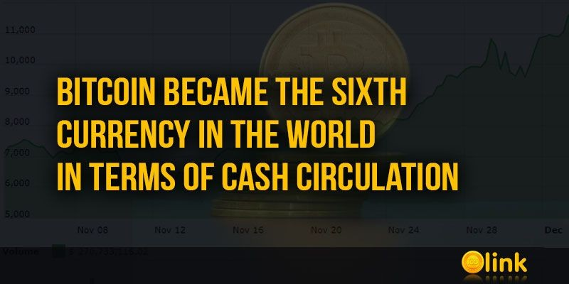 ICO-LINK-NEWS-Bitcoin-became-the-sixth-currency-in-the-world-in-terms-of-cash-circulation