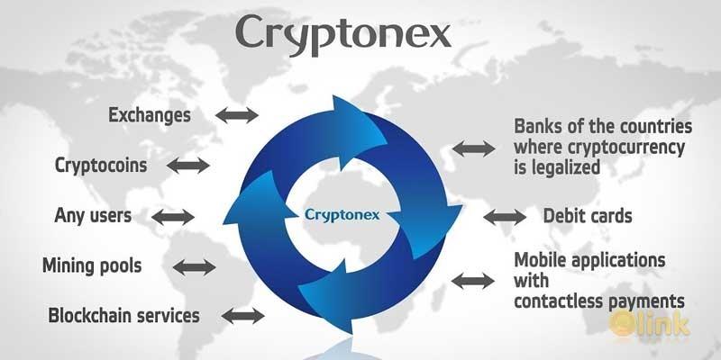 ICO-LINK-BLOG-CRYPTONEX