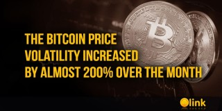 The Bitcoin price volatility increased by almost 200% over the month