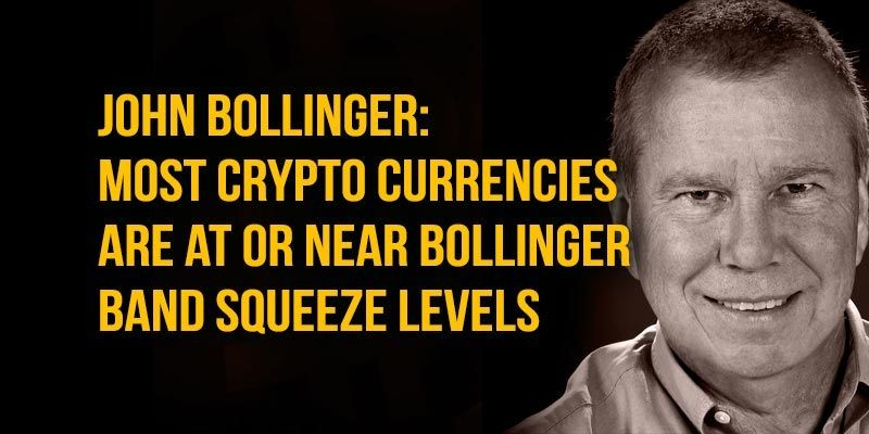Bollinger-Band-Squeeze-levels