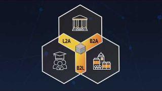Open Source University: EdTech Blockchain Platform Explainer